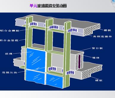 玻璃幕墙工程安装检验方法教程及案例